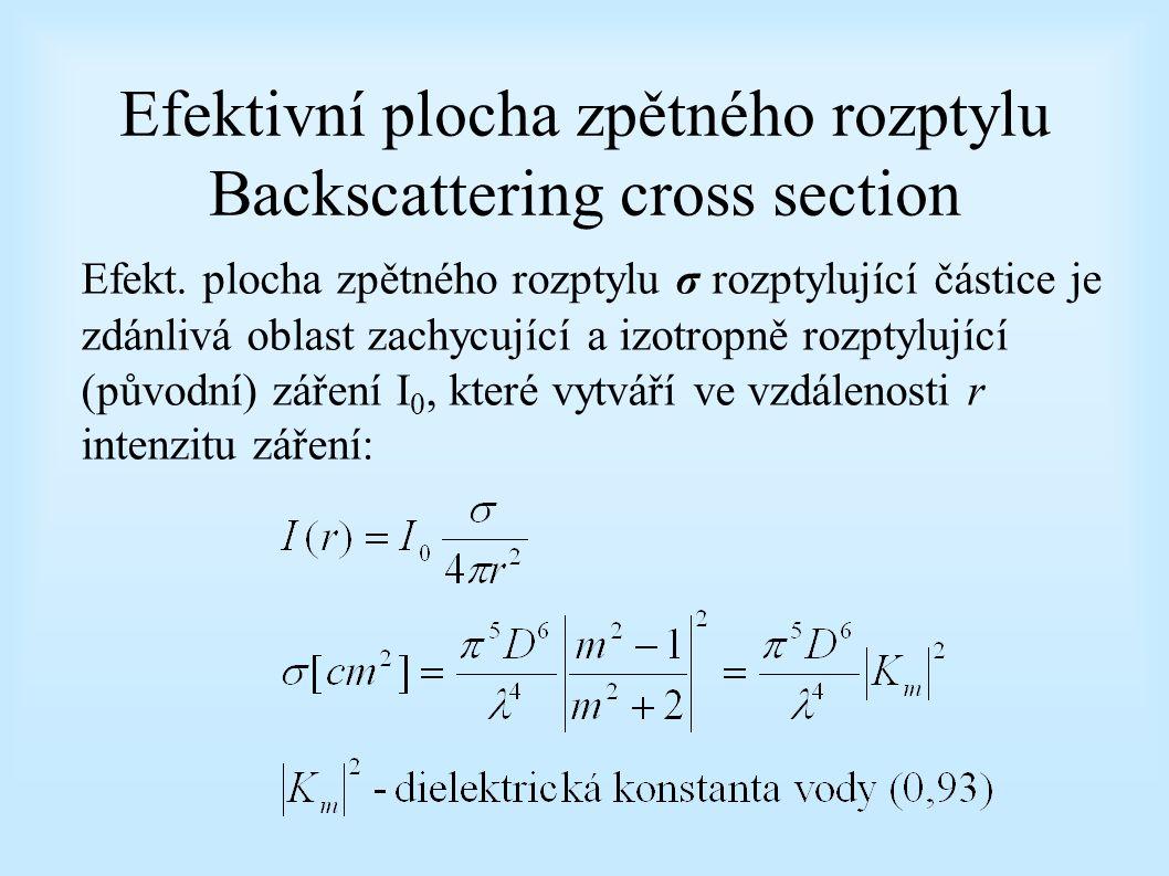 Efektivní plocha zpětného rozptylu Backscattering cross section Efekt. plocha zpětného rozptylu σ rozptylující částice je zdánlivá oblast zachycující