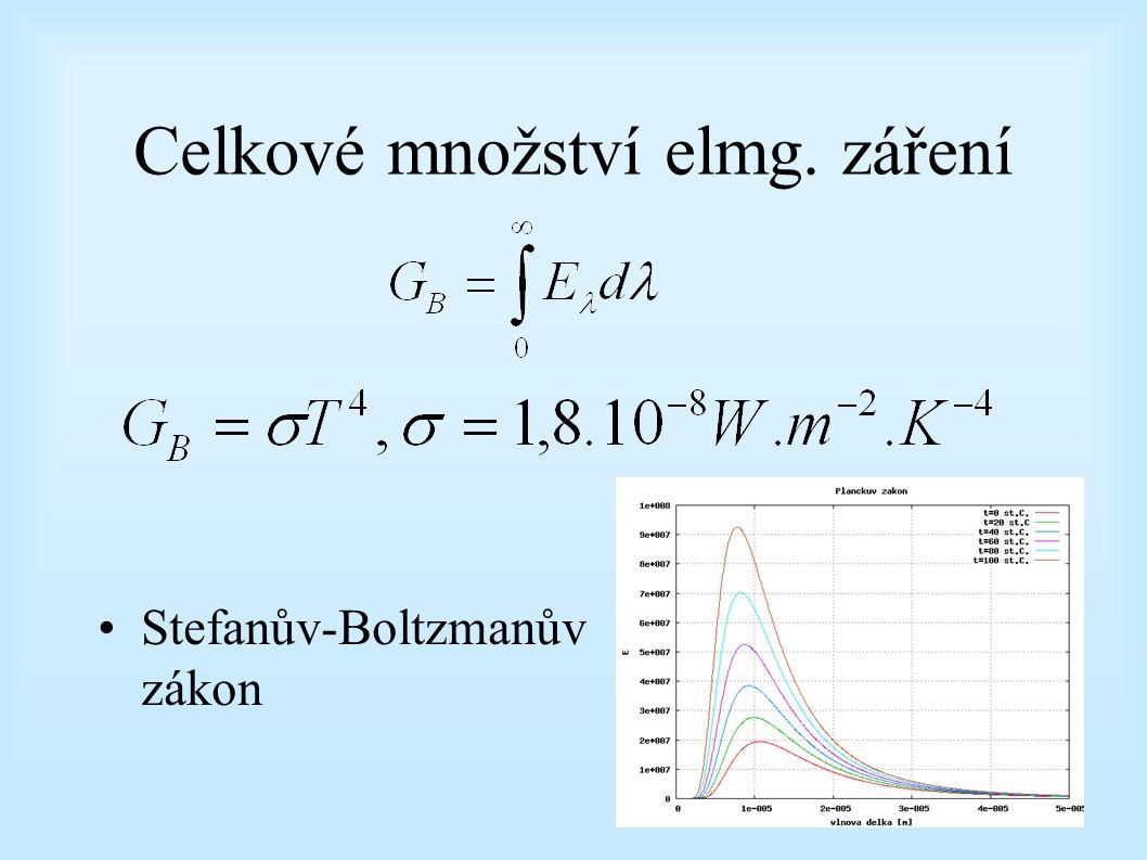 Celkové množství elmg. záření Stefanův-Boltzmanův zákon