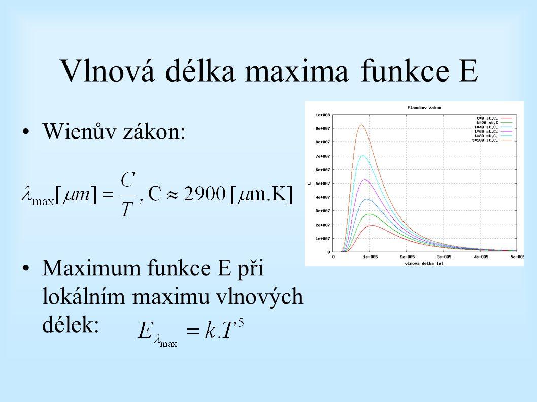Vlnová délka maxima funkce E Wienův zákon: Maximum funkce E při lokálním maximu vlnových délek: