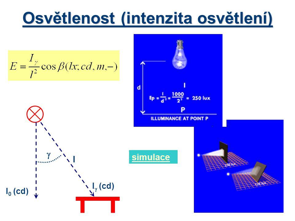 Osvětlenost (intenzita osvětlení)  I  (cd) I 0 (cd) l simulace