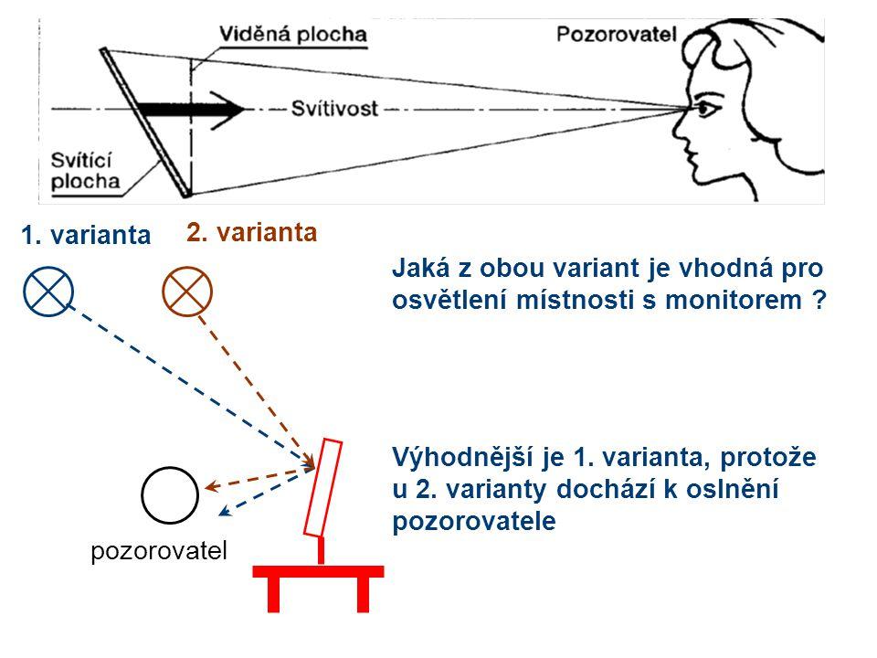 pozorovatel 1. varianta 2. varianta Jaká z obou variant je vhodná pro osvětlení místnosti s monitorem ? Výhodnější je 1. varianta, protože u 2. varian