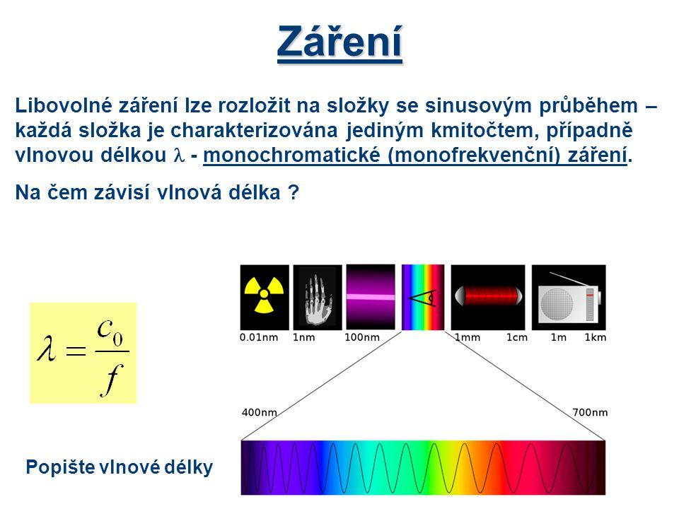 Záření Libovolné záření lze rozložit na složky se sinusovým průběhem – každá složka je charakterizována jediným kmitočtem, případně vlnovou délkou - m