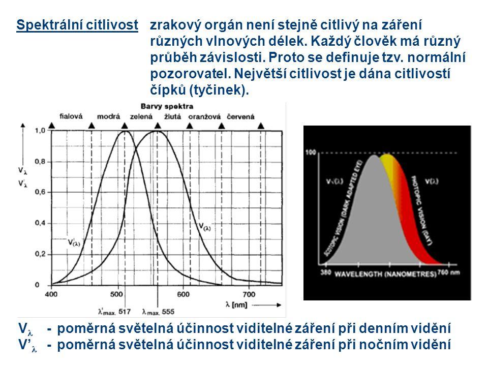 Spektrální citlivostzrakový orgán není stejně citlivý na záření různých vlnových délek. Každý člověk má různý průběh závislosti. Proto se definuje tzv