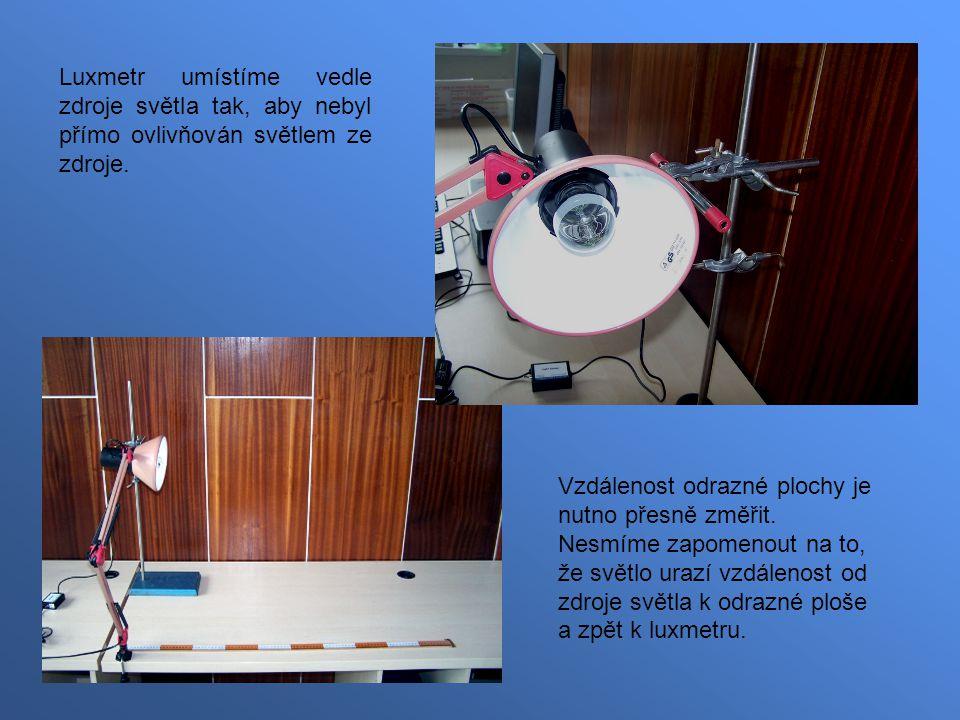 Luxmetr umístíme vedle zdroje světla tak, aby nebyl přímo ovlivňován světlem ze zdroje.