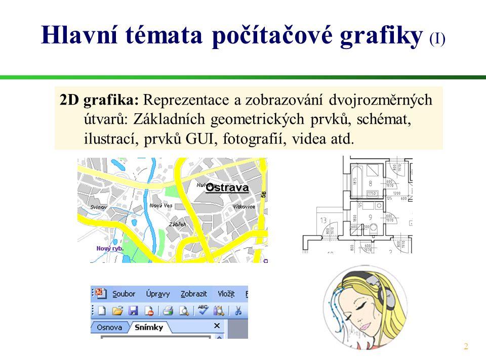 2 Hlavní témata počítačové grafiky (I) 2D grafika: Reprezentace a zobrazování dvojrozměrných útvarů: Základních geometrických prvků, schémat, ilustrac