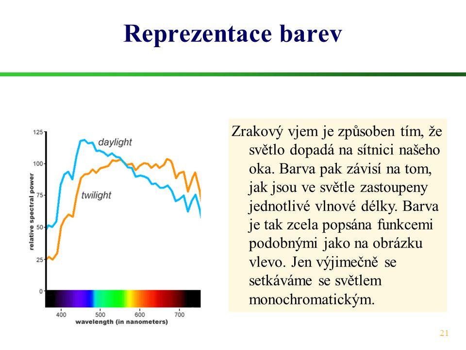 21 Reprezentace barev Zrakový vjem je způsoben tím, že světlo dopadá na sítnici našeho oka. Barva pak závisí na tom, jak jsou ve světle zastoupeny jed