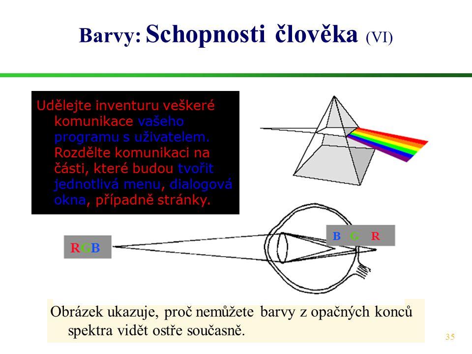 35 Barvy: Schopnosti člověka (VI) Obrázek ukazuje, proč nemůžete barvy z opačných konců spektra vidět ostře současně. Udělejte inventuru veškeré komun