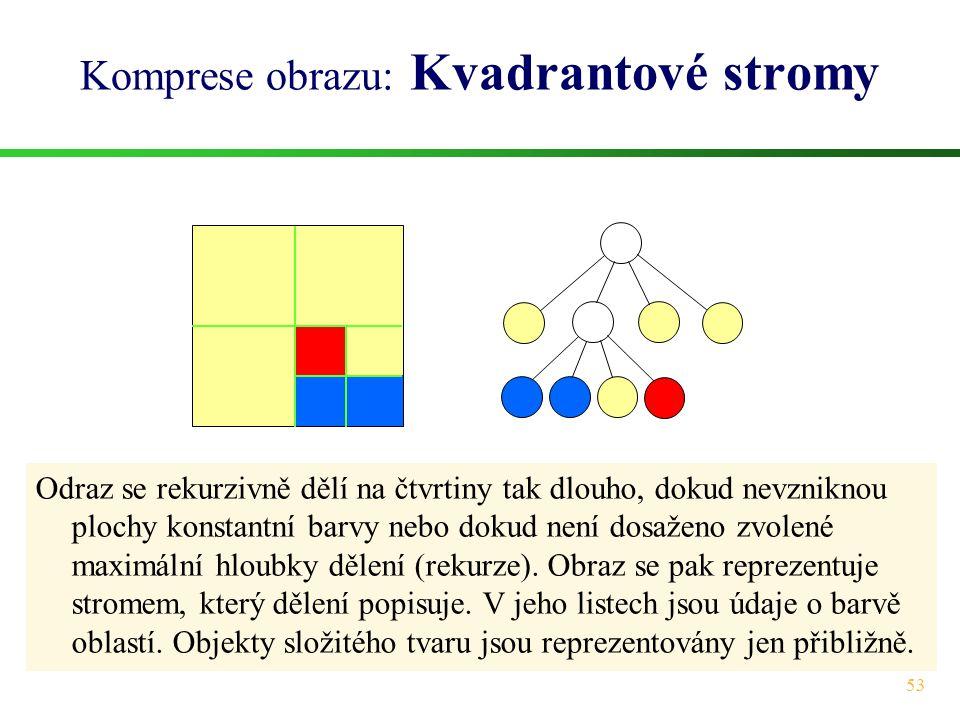 53 Komprese obrazu: Kvadrantové stromy Odraz se rekurzivně dělí na čtvrtiny tak dlouho, dokud nevzniknou plochy konstantní barvy nebo dokud není dosaž