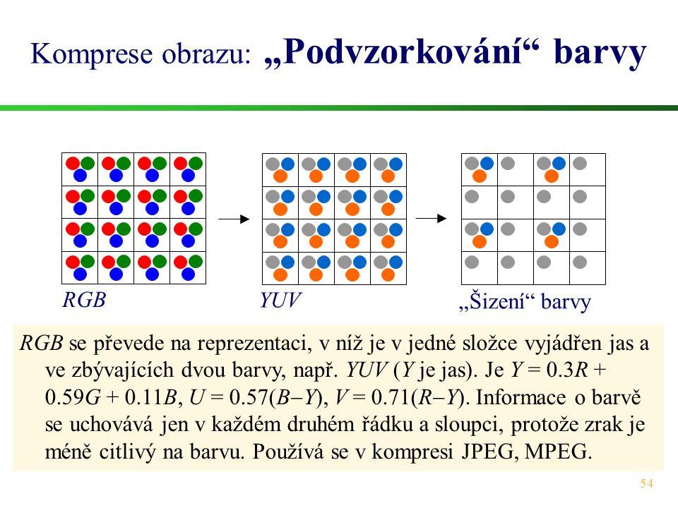"""54 Komprese obrazu: """"Podvzorkování"""" barvy RGB se převede na reprezentaci, v níž je v jedné složce vyjádřen jas a ve zbývajících dvou barvy, např. YUV"""