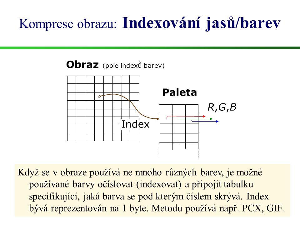 55 Komprese obrazu: Indexování jasů/barev Paleta Obraz (pole indexů barev) R,G,BR,G,B Index Když se v obraze používá ne mnoho různých barev, je možné