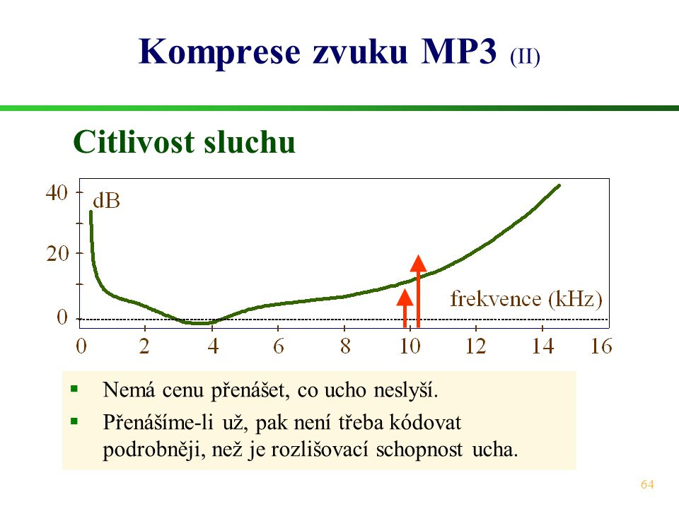64 Komprese zvuku MP3 (II)  Nemá cenu přenášet, co ucho neslyší.  Přenášíme-li už, pak není třeba kódovat podrobněji, než je rozlišovací schopnost u