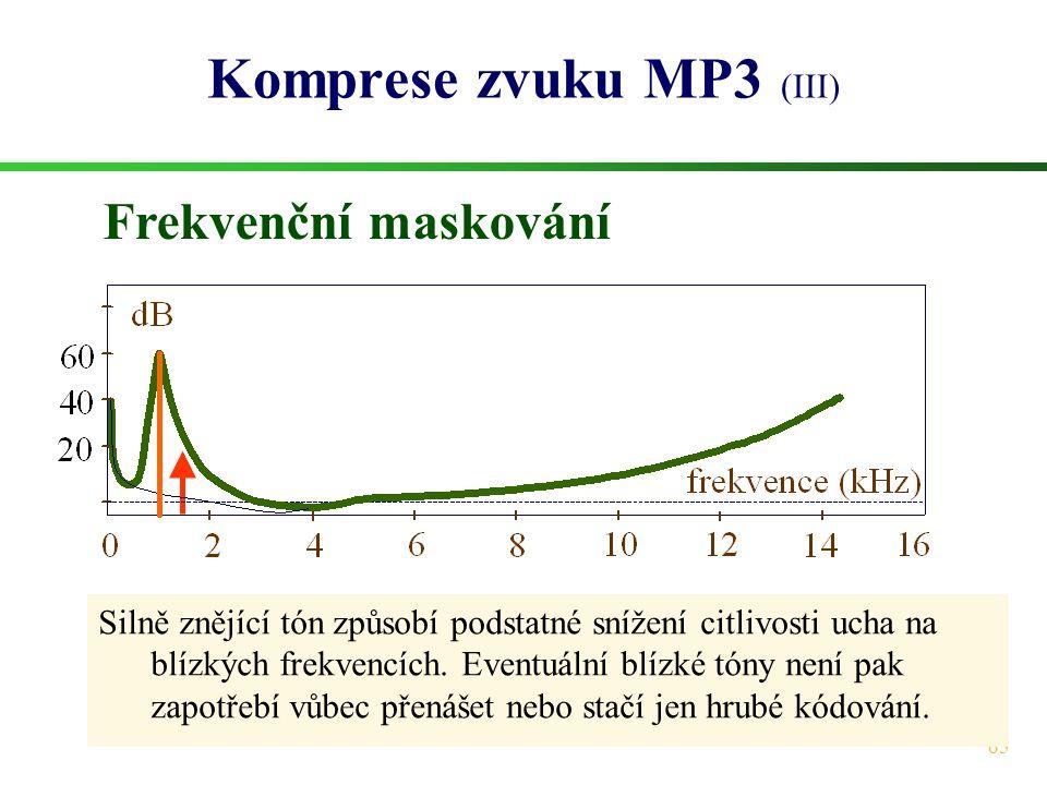 65 Komprese zvuku MP3 (III) Frekvenční maskování Silně znějící tón způsobí podstatné snížení citlivosti ucha na blízkých frekvencích. Eventuální blízk