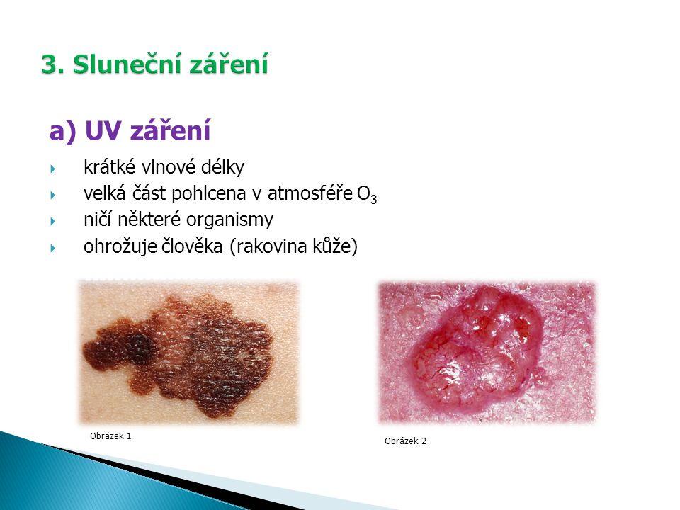 a) UV záření  krátké vlnové délky  velká část pohlcena v atmosféře O 3  ničí některé organismy  ohrožuje člověka (rakovina kůže) Obrázek 1 Obrázek 2