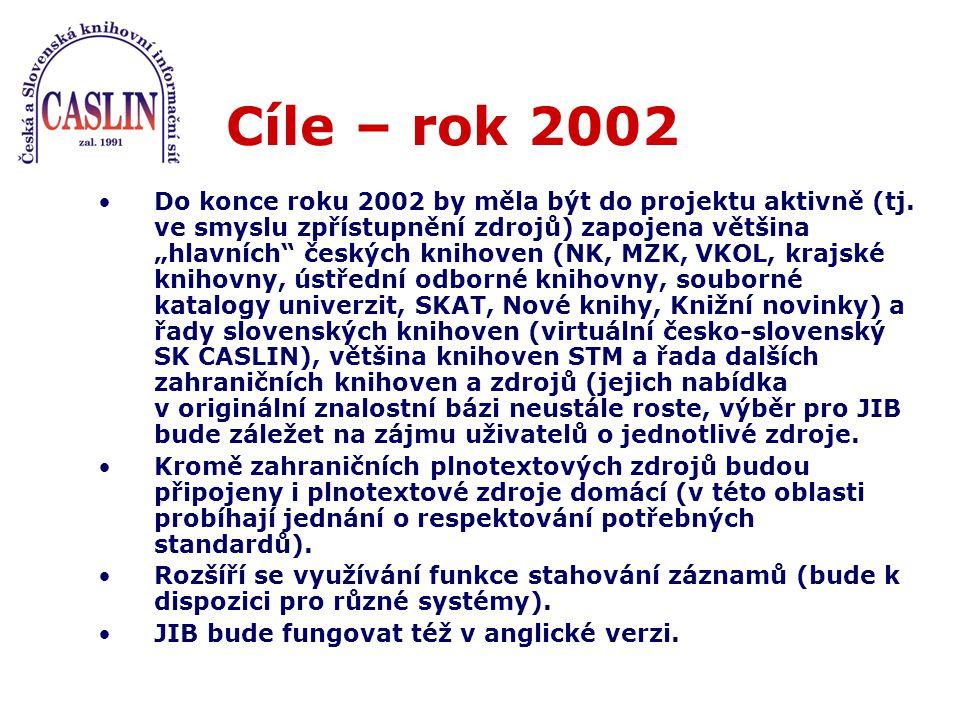 """Cíle – rok 2002 Do konce roku 2002 by měla být do projektu aktivně (tj. ve smyslu zpřístupnění zdrojů) zapojena většina """"hlavních"""" českých knihoven (N"""