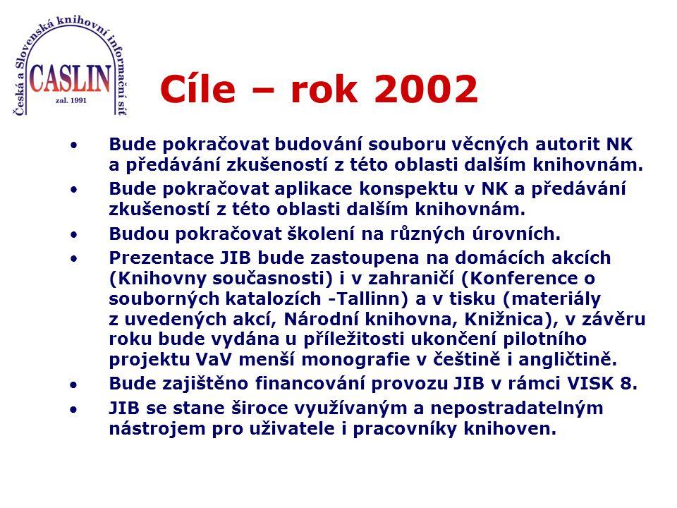 Cíle – rok 2002 Bude pokračovat budování souboru věcných autorit NK a předávání zkušeností z této oblasti dalším knihovnám. Bude pokračovat aplikace k