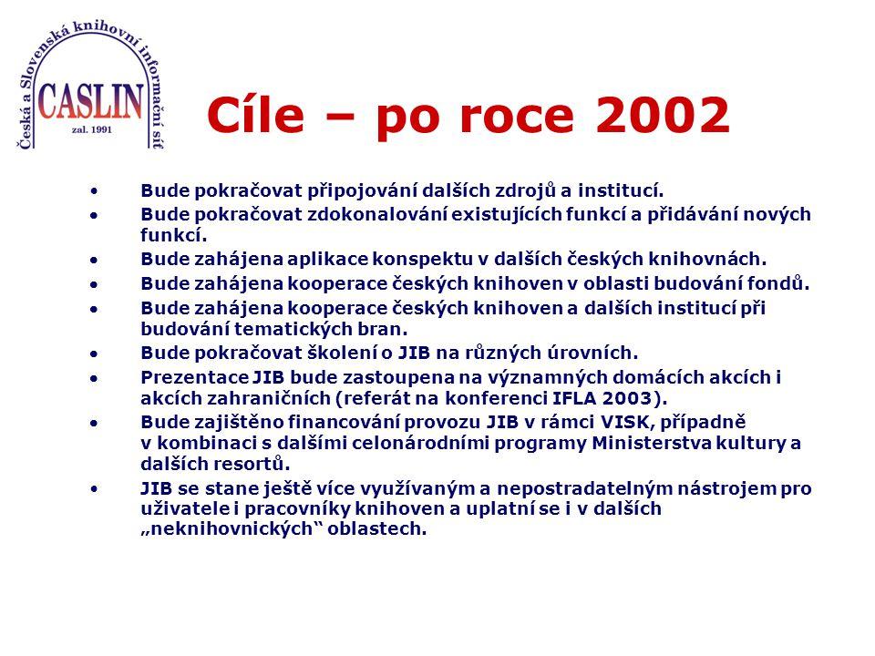 Cíle – po roce 2002 Bude pokračovat připojování dalších zdrojů a institucí.