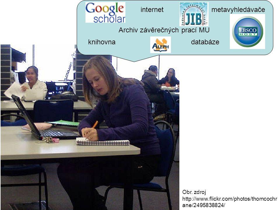 knihovnadatabáze internet Archiv závěrečných prací MU metavyhledávače Obr. zdroj http://www.flickr.com/photos/thomcochr ane/2495838824/