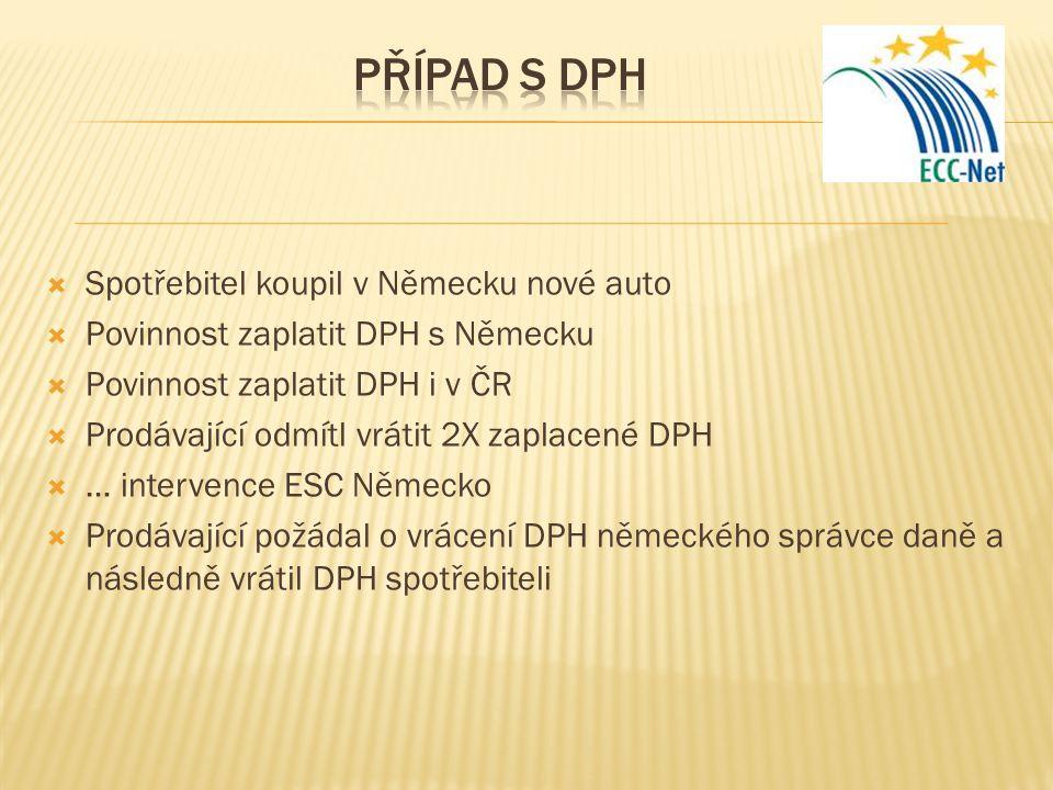  Spotřebitel koupil v Německu nové auto  Povinnost zaplatit DPH s Německu  Povinnost zaplatit DPH i v ČR  Prodávající odmítl vrátit 2X zaplacené D