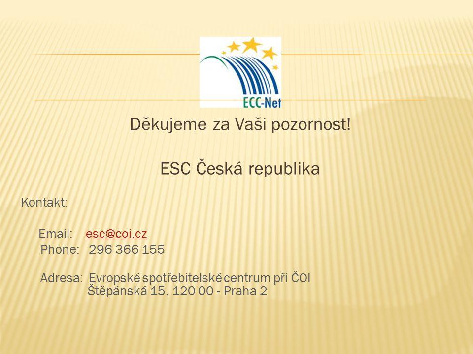 Děkujeme za Vaši pozornost! ESC Česká republika Kontakt: Email: esc@coi.cz esc@coi.cz Phone: 296 366 155 Adresa: Evropské spotřebitelské centrum při Č