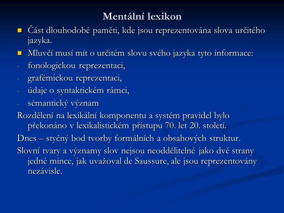 Mentální lexikon Část dlouhodobé paměti, kde jsou reprezentována slova určitého jazyka. Část dlouhodobé paměti, kde jsou reprezentována slova určitého