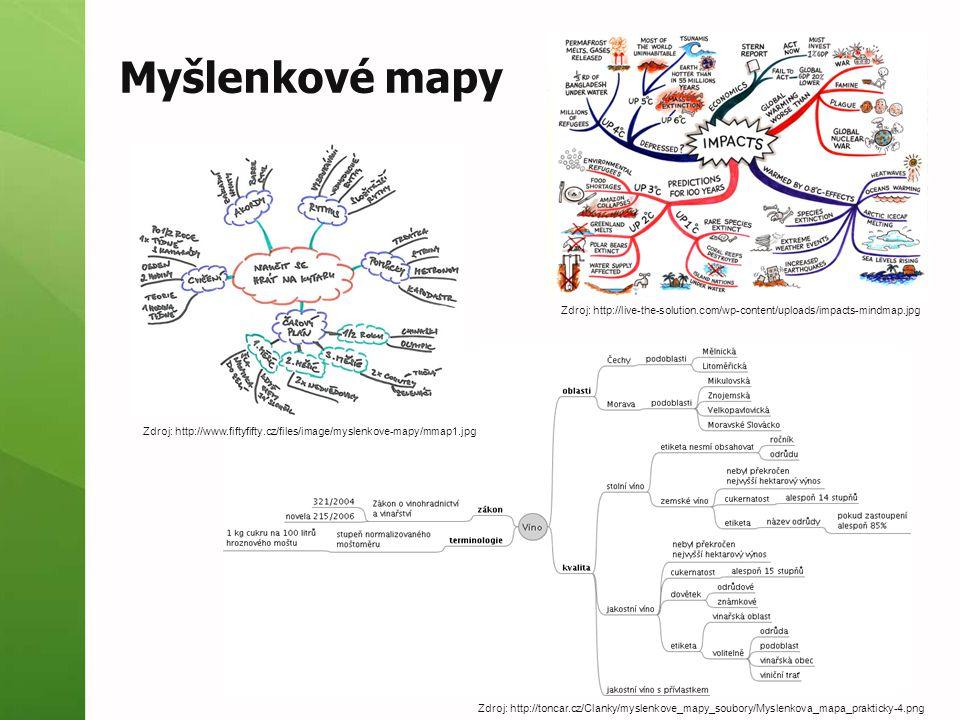 Myšlenkové mapy Zdroj: http://live-the-solution.com/wp-content/uploads/impacts-mindmap.jpg Zdroj: http://www.fiftyfifty.cz/files/image/myslenkove-mapy