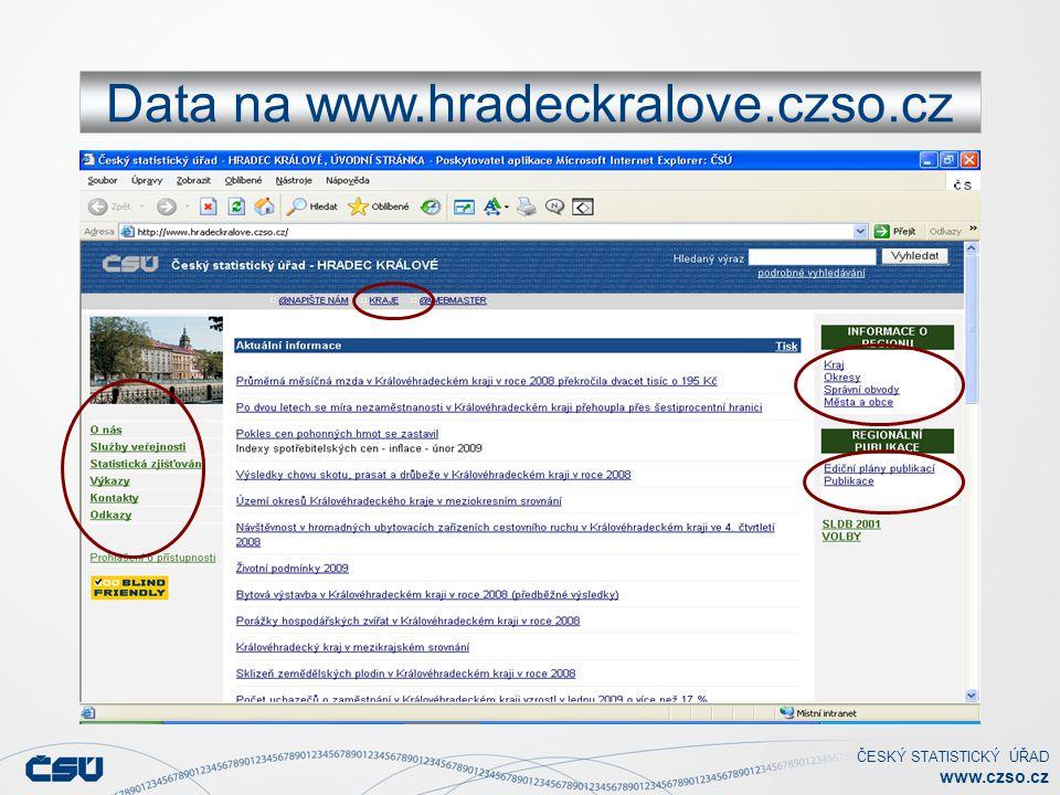 ČESKÝ STATISTICKÝ ÚŘAD www.czso.cz Data na www.hradeckralove.czso.cz