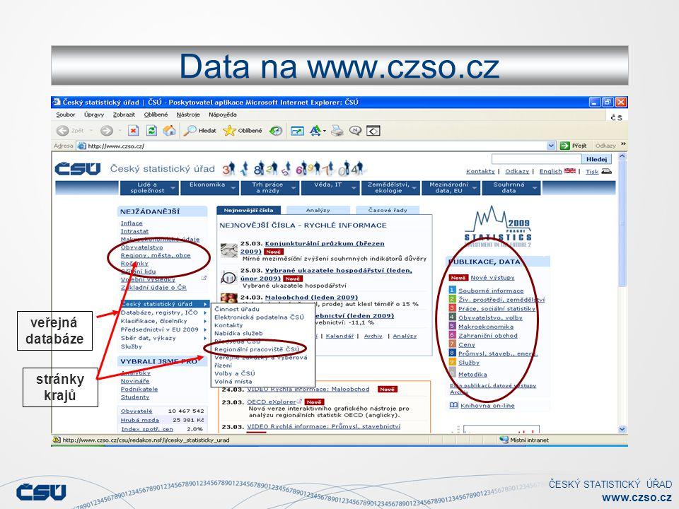 ČESKÝ STATISTICKÝ ÚŘAD www.czso.cz Data na www.czso.cz veřejná databáze stránky krajů