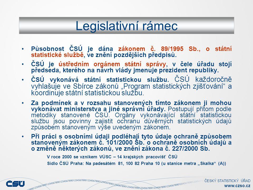 ČESKÝ STATISTICKÝ ÚŘAD www.czso.cz Působnost ČSÚ je dána zákonem č. 89/1995 Sb., o státní statistické službě, ve znění pozdějších předpisů. ČSÚ je úst