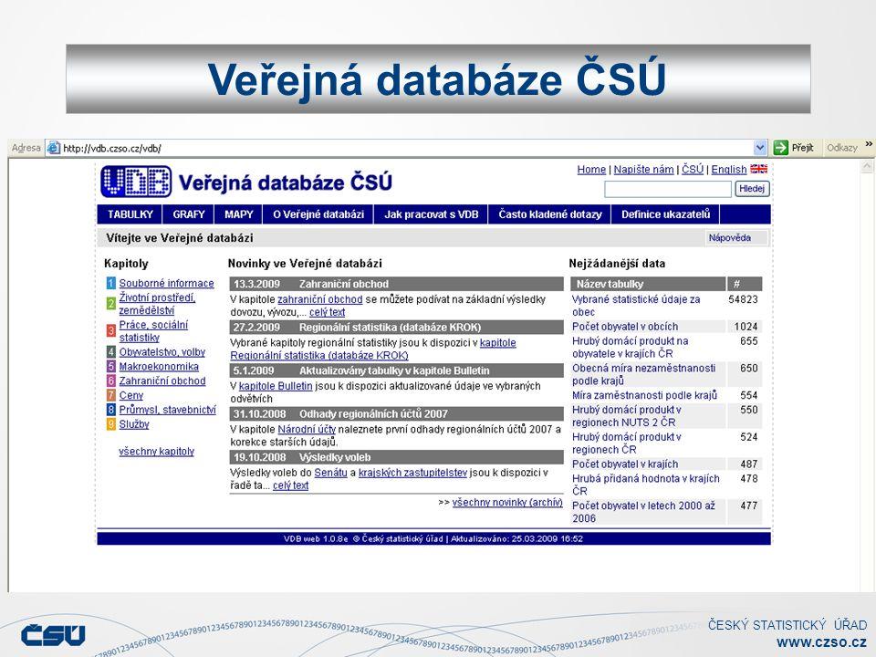 ČESKÝ STATISTICKÝ ÚŘAD www.czso.cz PUBLIKACE ČSÚ Hradec Králové Veřejná databáze ČSÚ