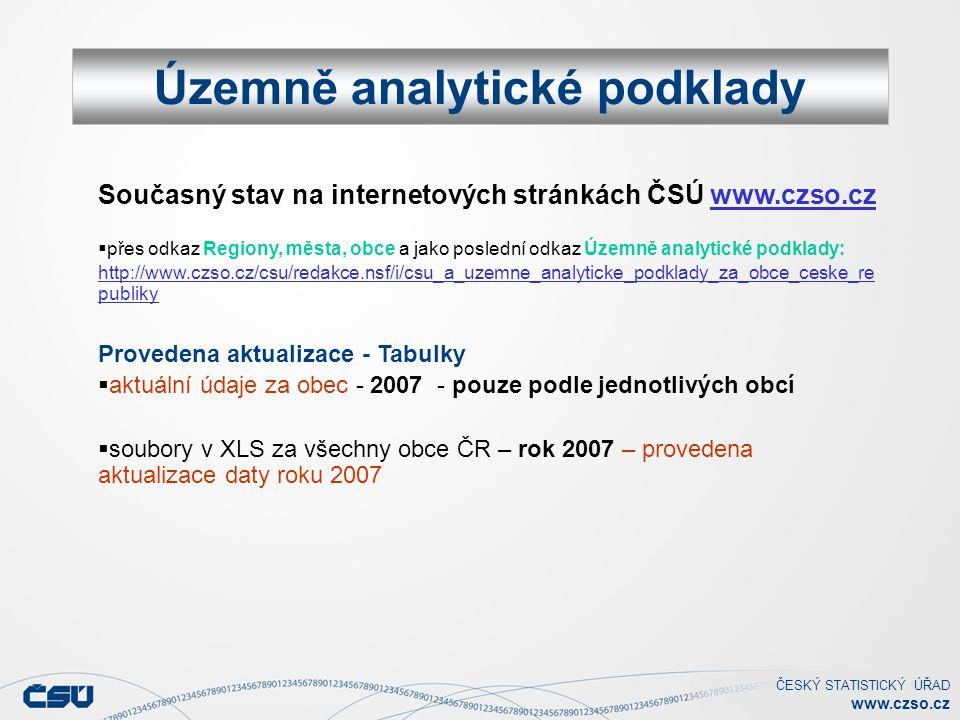 ČESKÝ STATISTICKÝ ÚŘAD www.czso.cz PUBLIKACE ČSÚ Hradec Králové Územně analytické podklady Současný stav na internetových stránkách ČSÚ www.czso.cz 