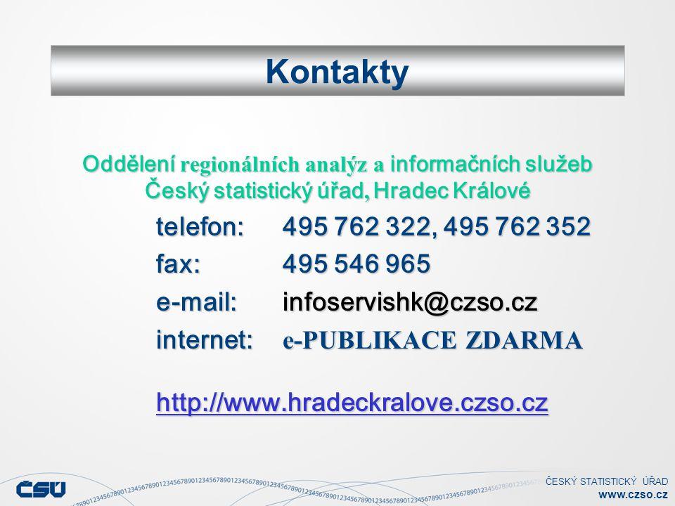 ČESKÝ STATISTICKÝ ÚŘAD www.czso.cz Oddělení regionálních analýz a informačních služeb Český statistický úřad, Hradec Králové telefon: 495 762 322, 495
