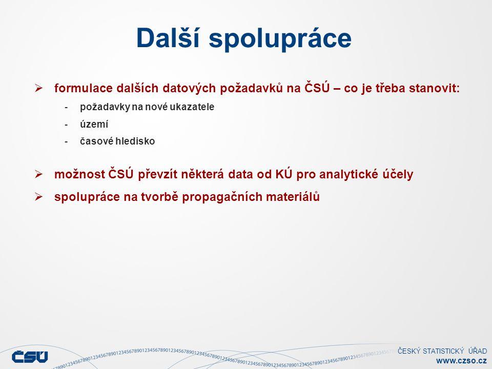 ČESKÝ STATISTICKÝ ÚŘAD www.czso.cz Další spolupráce  formulace dalších datových požadavků na ČSÚ – co je třeba stanovit: -požadavky na nové ukazatele