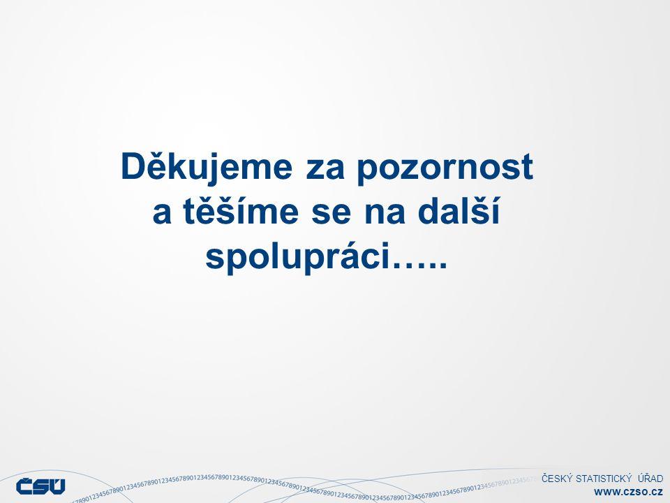 ČESKÝ STATISTICKÝ ÚŘAD www.czso.cz Děkujeme za pozornost a těšíme se na další spolupráci…..