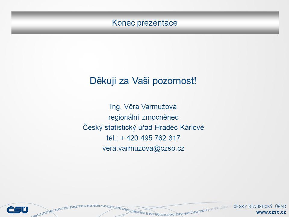 ČESKÝ STATISTICKÝ ÚŘAD www.czso.cz Děkuji za Vaši pozornost! Ing. Věra Varmužová regionální zmocněnec Český statistický úřad Hradec Kárlové tel.: + 42
