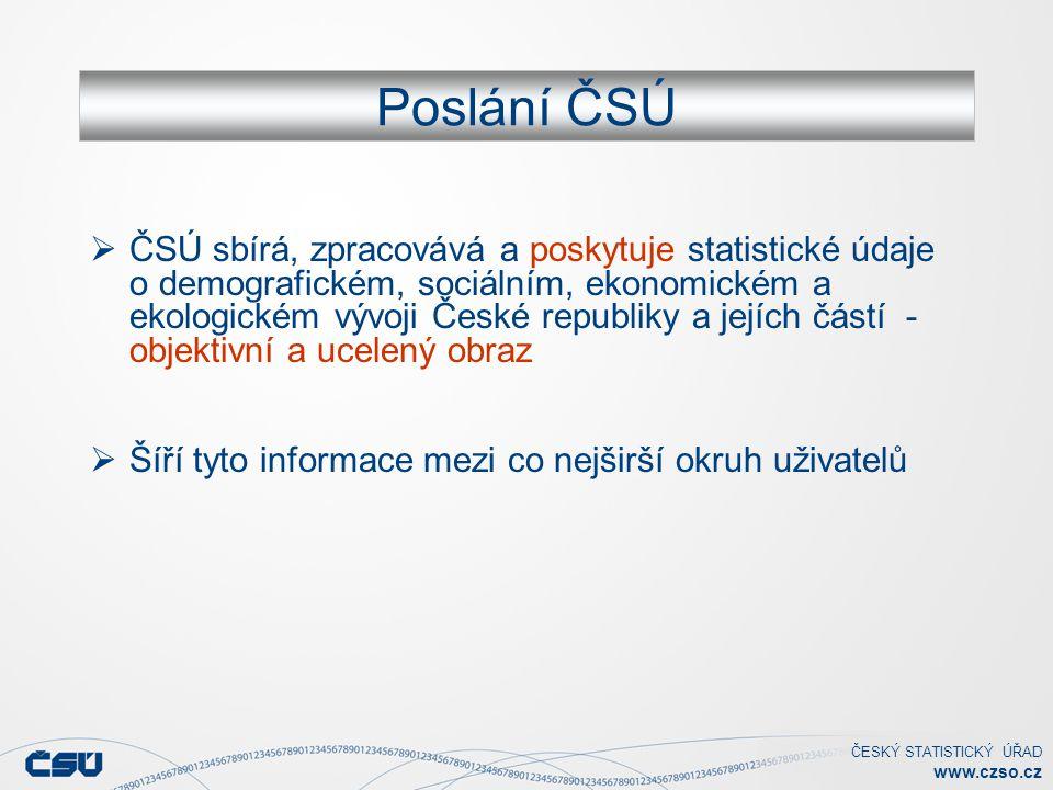 ČESKÝ STATISTICKÝ ÚŘAD www.czso.cz  ČSÚ sbírá, zpracovává a poskytuje statistické údaje o demografickém, sociálním, ekonomickém a ekologickém vývoji