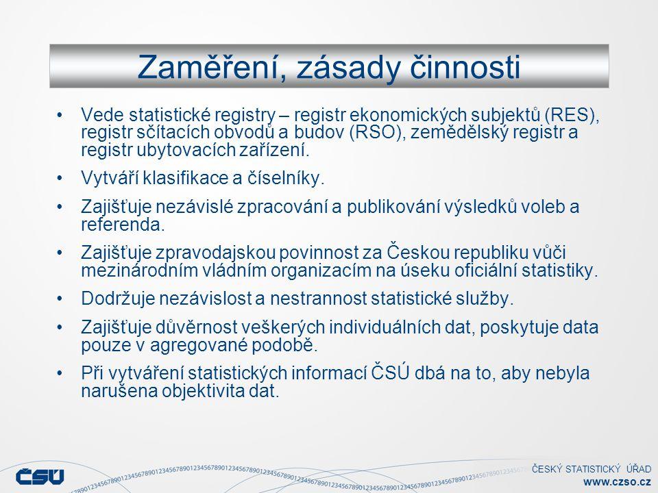 ČESKÝ STATISTICKÝ ÚŘAD www.czso.cz Vede statistické registry – registr ekonomických subjektů (RES), registr sčítacích obvodů a budov (RSO), zemědělský