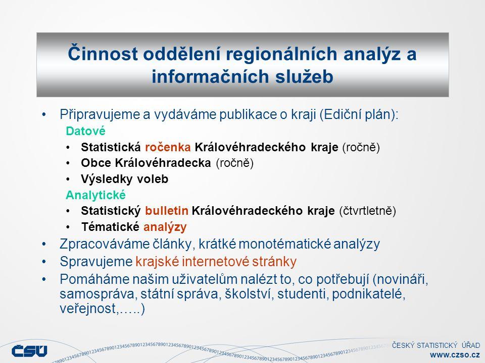 ČESKÝ STATISTICKÝ ÚŘAD www.czso.cz Připravujeme a vydáváme publikace o kraji (Ediční plán): Datové Statistická ročenka Královéhradeckého kraje (ročně)