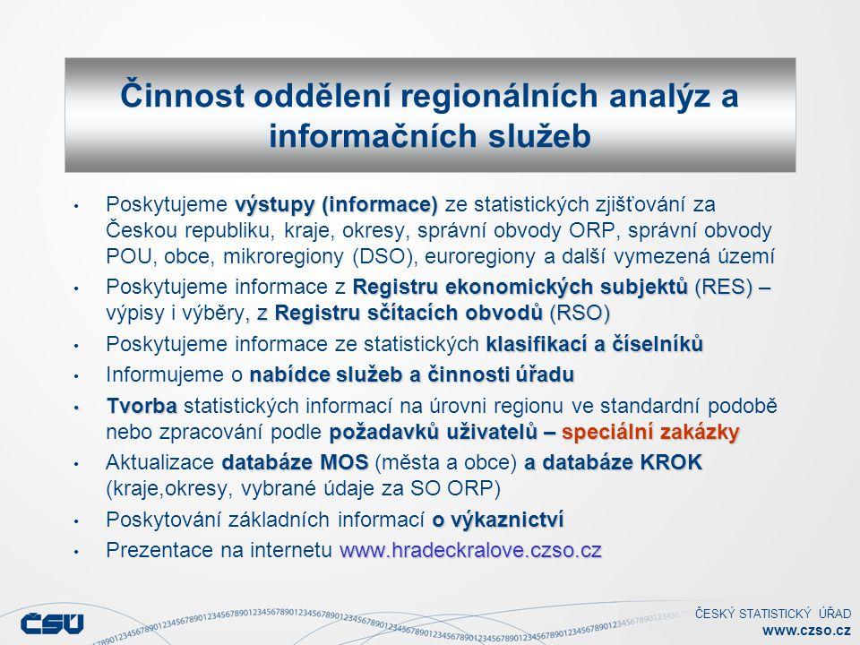 ČESKÝ STATISTICKÝ ÚŘAD www.czso.cz výstupy (informace) Poskytujeme výstupy (informace) ze statistických zjišťování za Českou republiku, kraje, okresy,