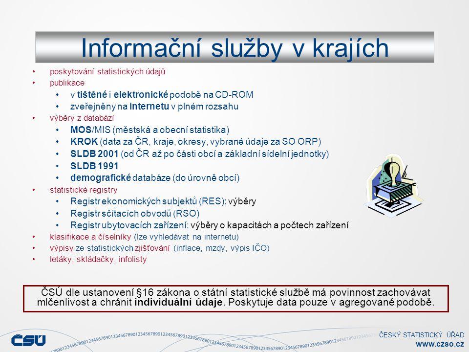 ČESKÝ STATISTICKÝ ÚŘAD www.czso.cz poskytování statistických údajů publikace v tištěné i elektronické podobě na CD-ROM zveřejněny na internetu v plném