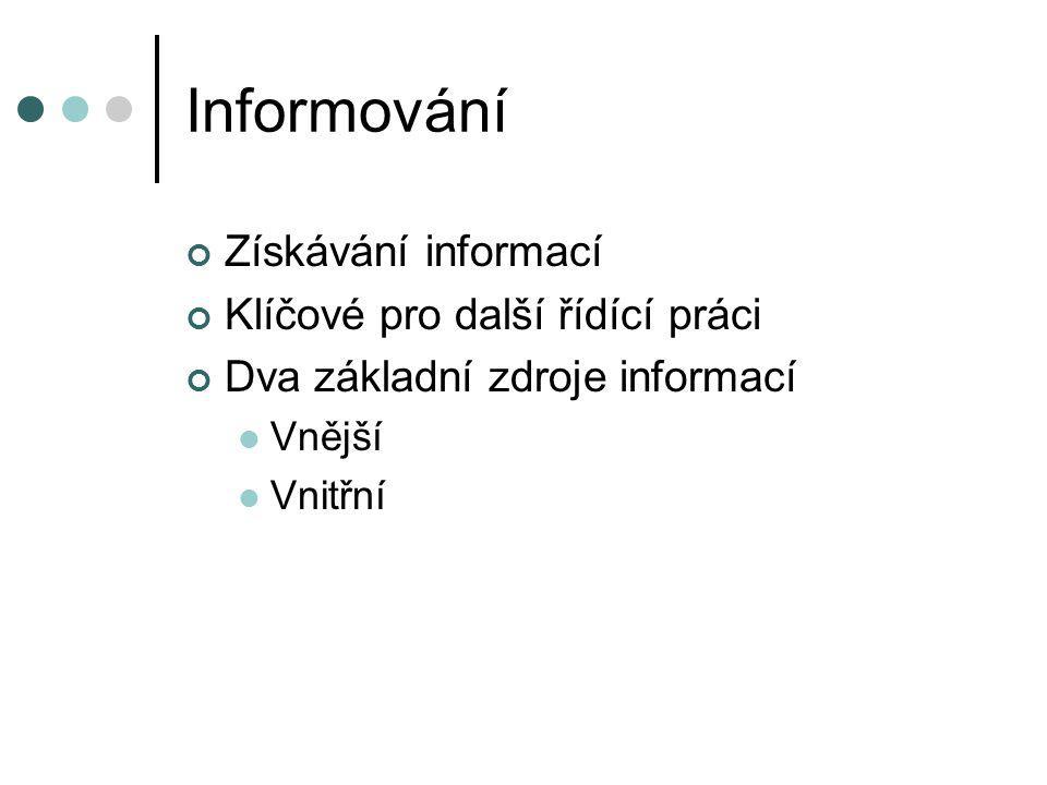 Informování Získávání informací Klíčové pro další řídící práci Dva základní zdroje informací Vnější Vnitřní