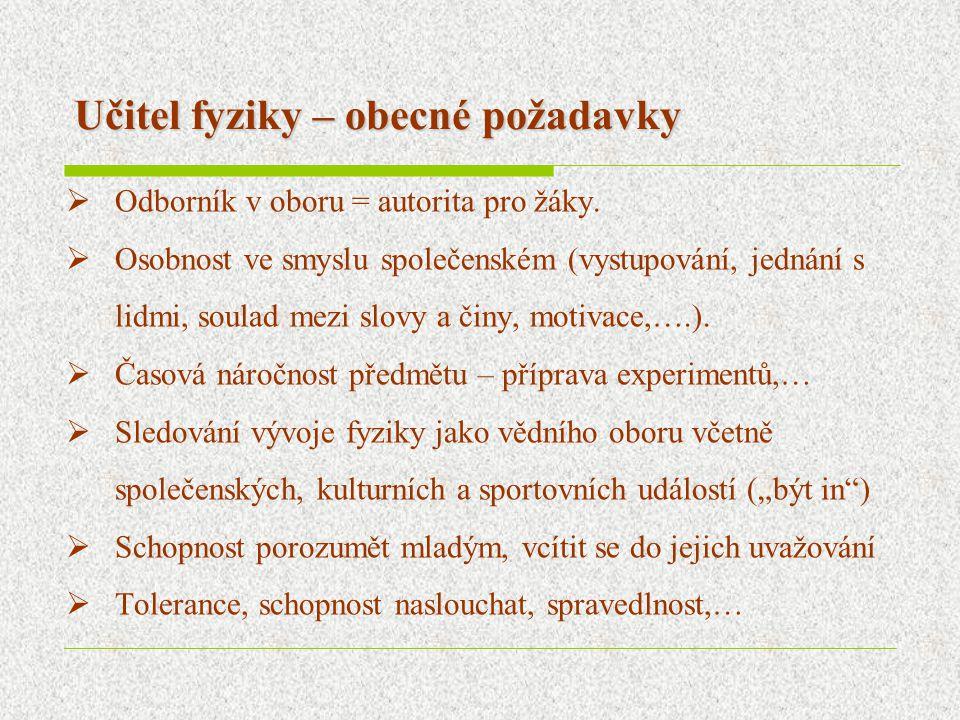 Příprava učitelů fyziky na PF ZčU Plzeň Podle zvolené profilace bc.