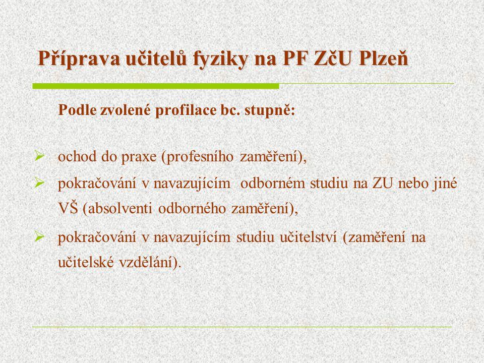 Příprava učitelů fyziky na PF ZčU Plzeň Podle zvolené profilace bc. stupně:  ochod do praxe (profesního zaměření),  pokračování v navazujícím odborn