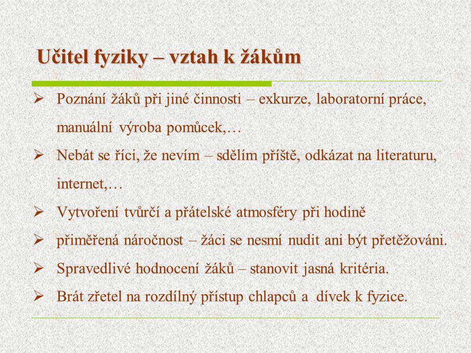 Příprava učitelů fyziky na MFF UK Praha Navazující studium pro ZŠ  Pedagogika I.
