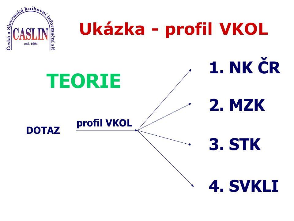 Ukázka - profil VKOL DOTAZ profil VKOL 1. NK ČR 2. MZK 3. STK 4. SVKLI TEORIE