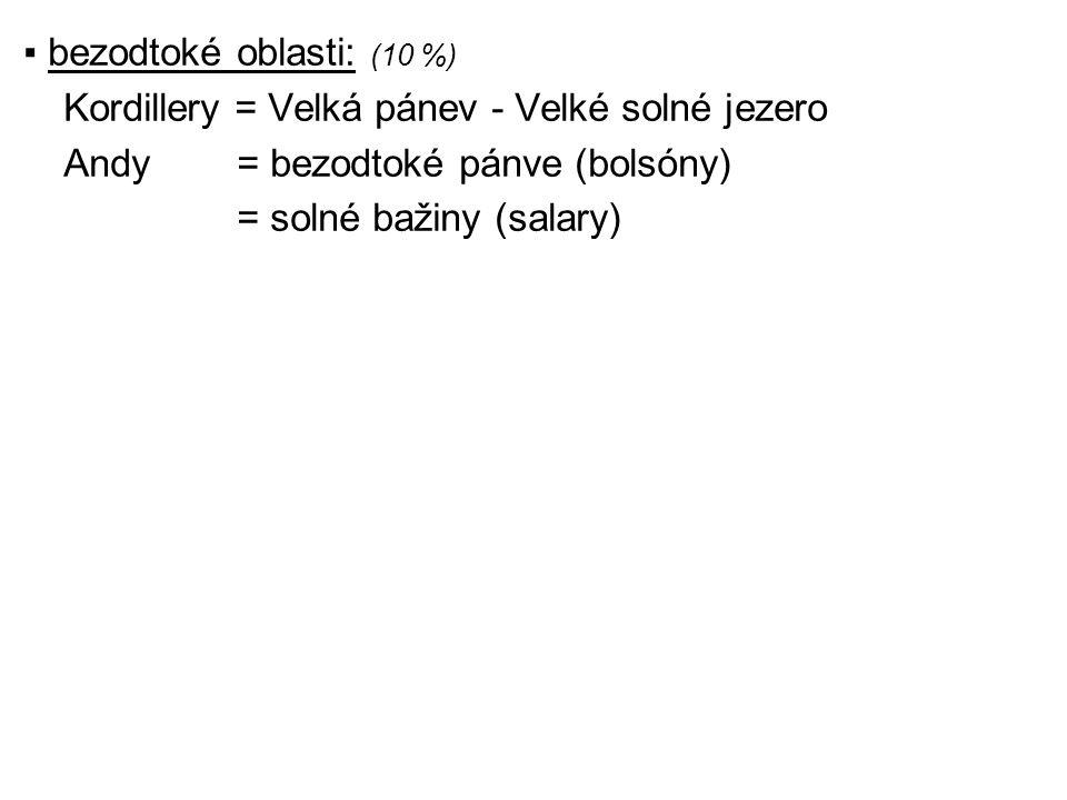 ▪ bezodtoké oblasti: (10 %) Kordillery = Velká pánev - Velké solné jezero Andy = bezodtoké pánve (bolsóny) = solné bažiny (salary)