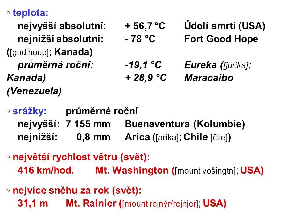 ◦ teplota: nejvyšší absolutní:+ 56,7°CÚdolí smrti (USA) nejnižší absolutní:- 78 °CFort Good Hope ( [gud houp] ; Kanada) průměrná roční:-19,1 °CEureka