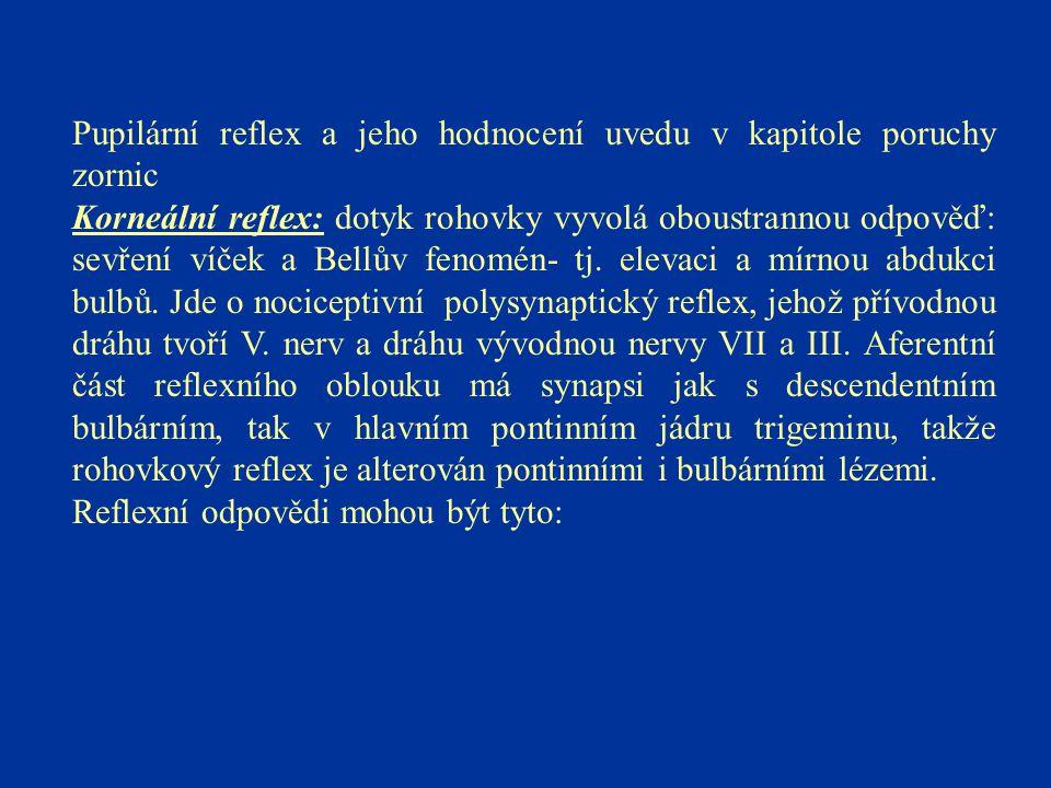 Pupilární reflex a jeho hodnocení uvedu v kapitole poruchy zornic Korneální reflex: dotyk rohovky vyvolá oboustrannou odpověď: sevření víček a Bellův