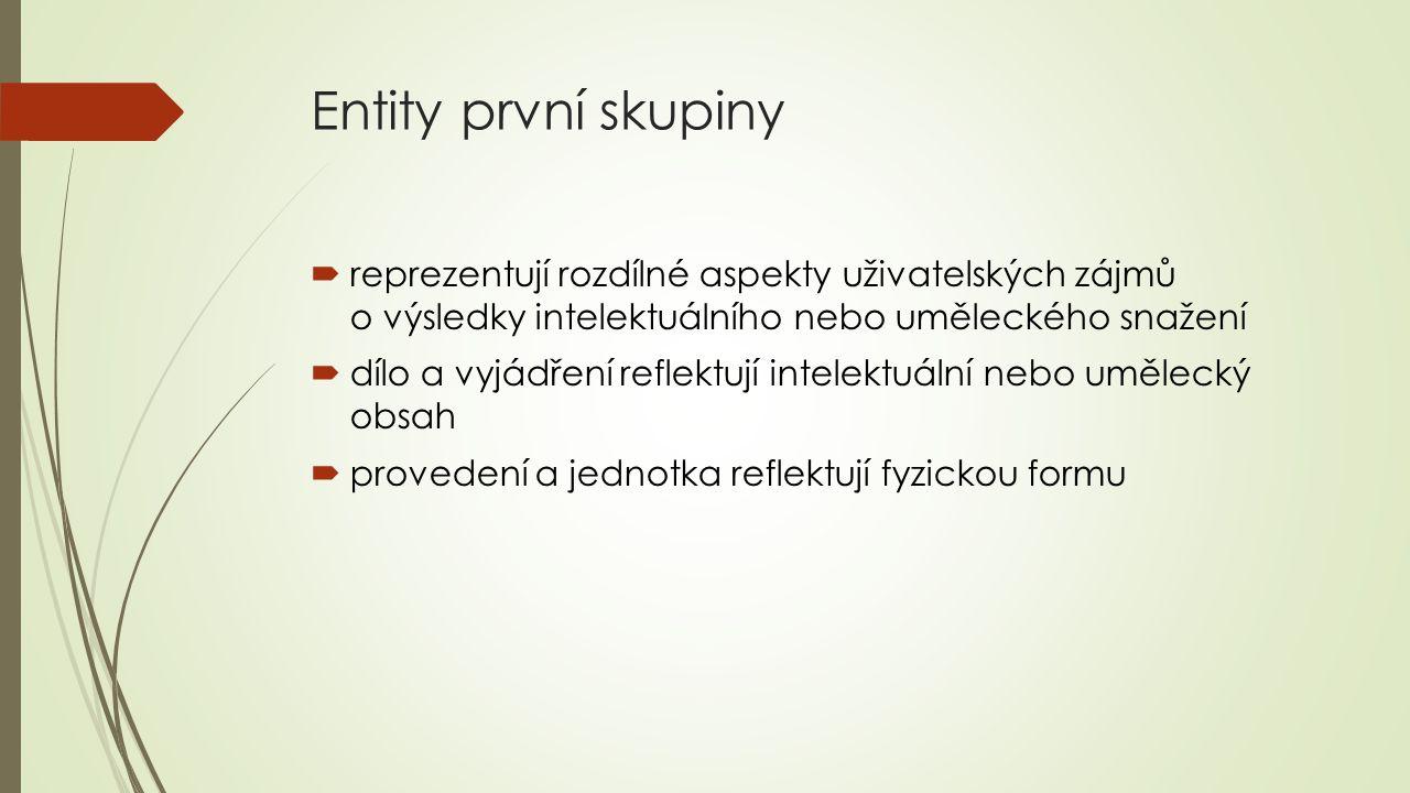 Kódy rolí – převzato z ppt A.