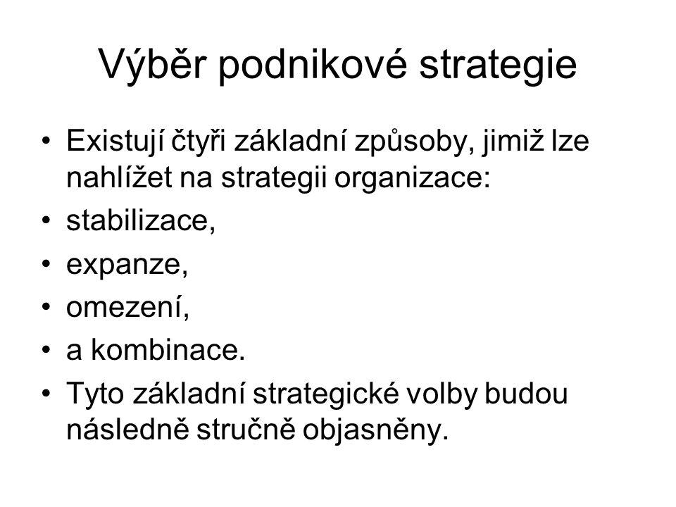 Výběr podnikové strategie Existují čtyři základní způsoby, jimiž lze nahlížet na strategii organizace: stabilizace, expanze, omezení, a kombinace. Tyt