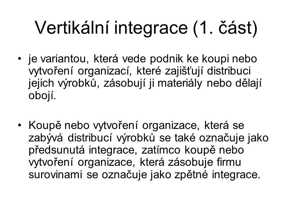 Vertikální integrace (1. část) je variantou, která vede podnik ke koupi nebo vytvoření organizací, které zajišťují distribuci jejich výrobků, zásobují